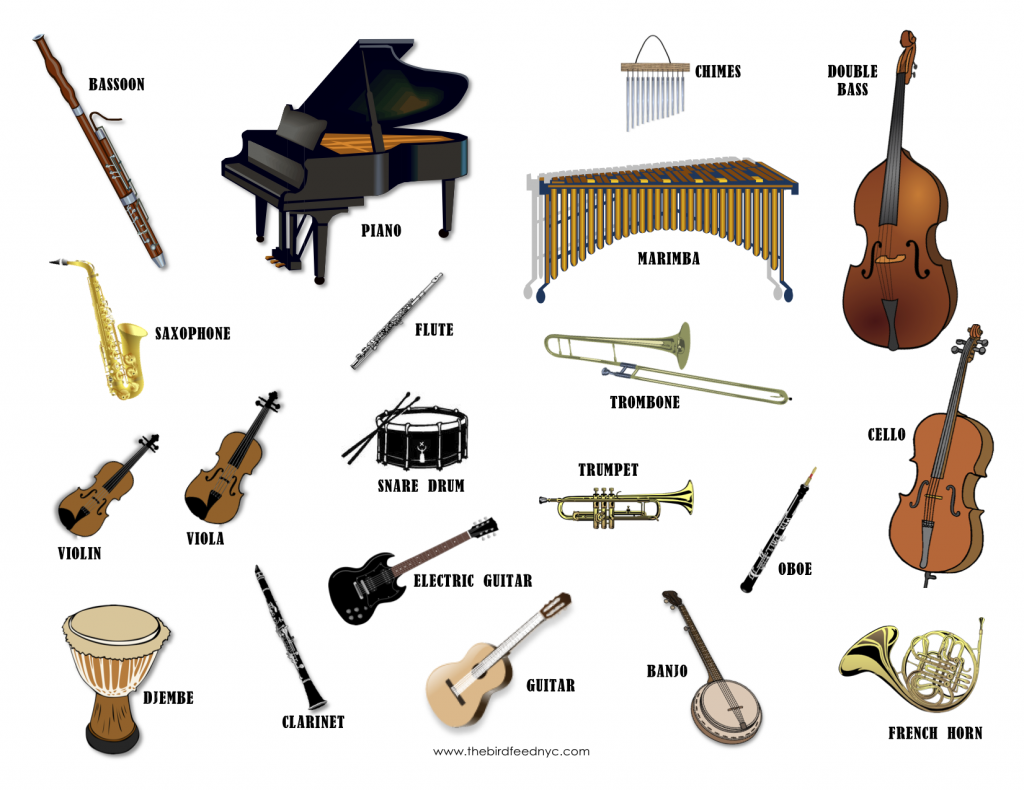 how to write a song without an instrument for measuring