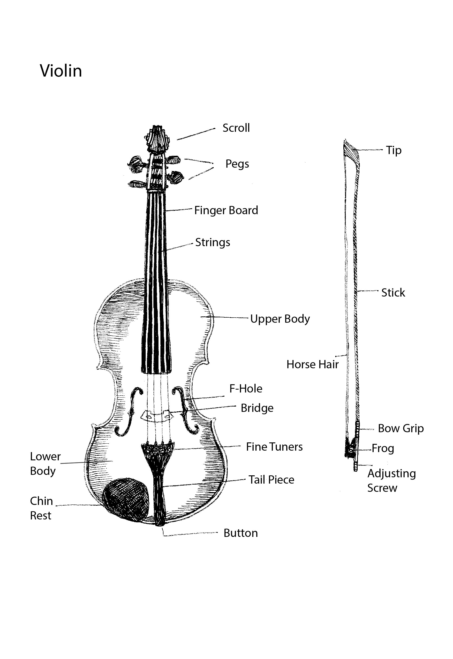 instrument resources