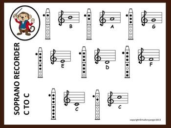 Soprano Recorder Chart